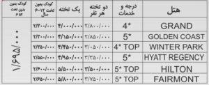 تور هوایی باکو